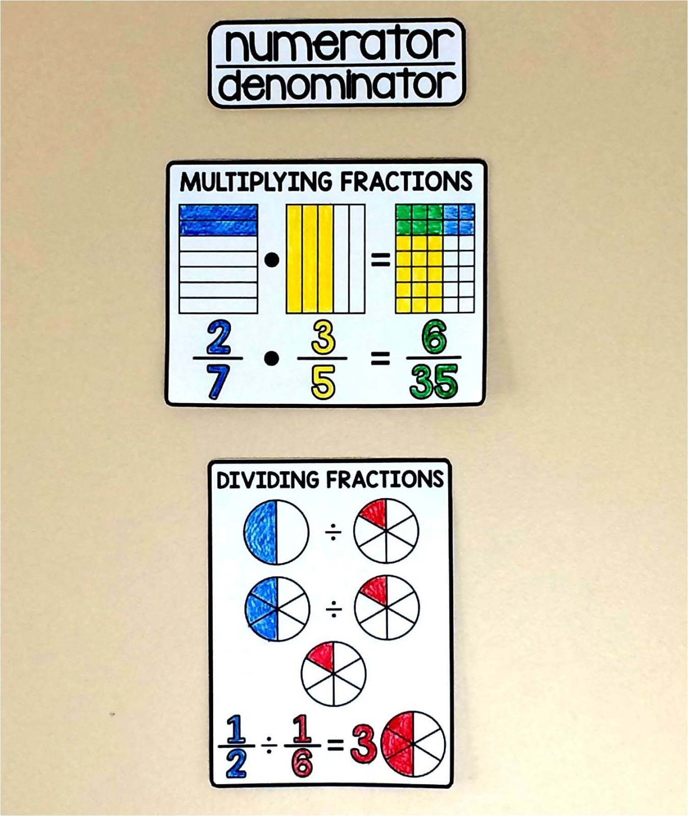 hight resolution of Scaffolded Math and Science: Middle School Math Word Wall Ideas