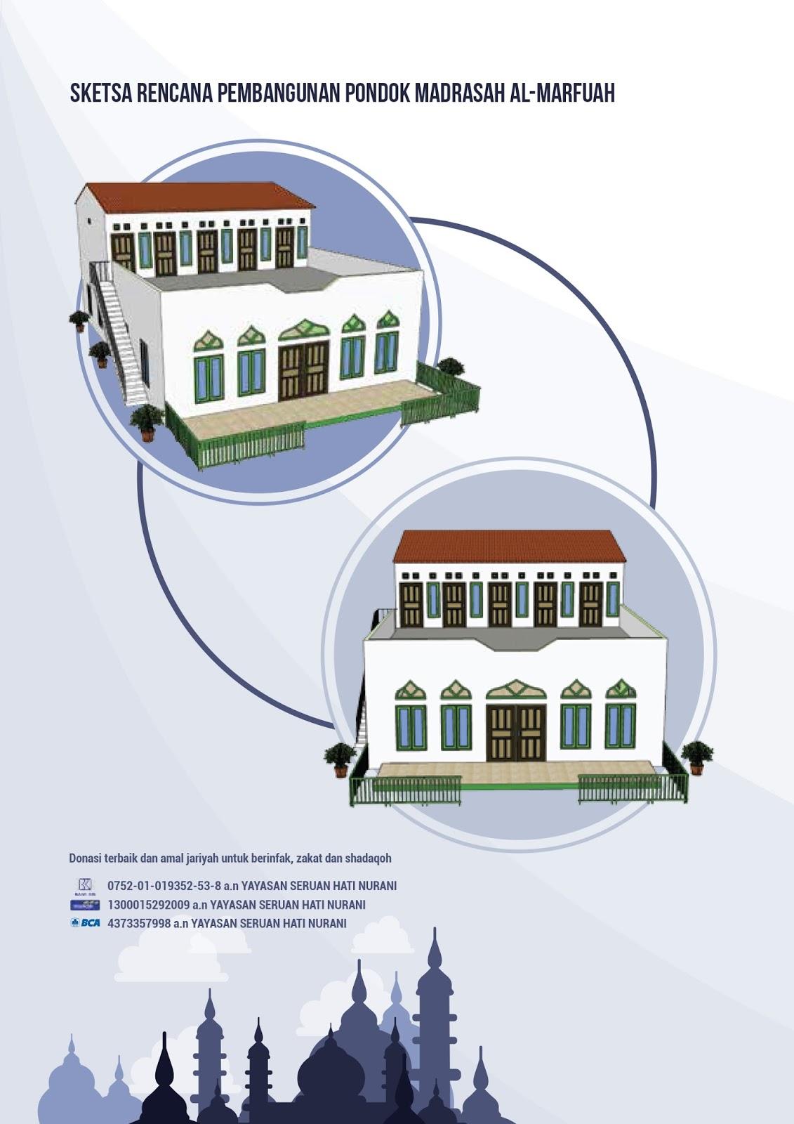sketsa bangunan almarfuah