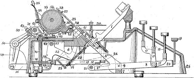 oz.Typewriter: On This Day in Typewriter History: From One