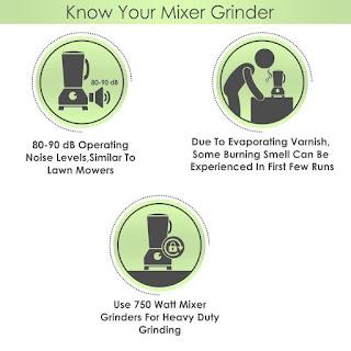 Details Bajaj Mixer Grinder GX-1