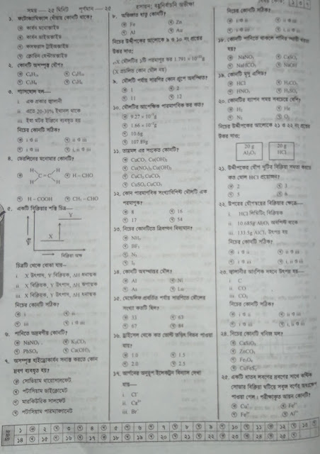 SSC Chemistry Model Question - 08
