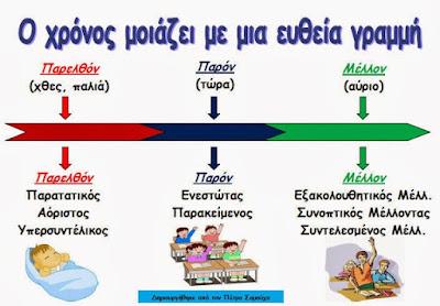 http://www.kubbu.com/student/?i=1&a=23113_