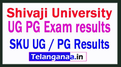 Shivaji University Result 2018 SKU UG / PG Results