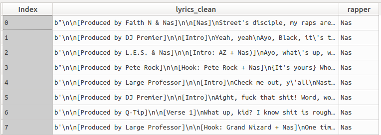 Analyzing Wine Data in Python: Part 1 (Lasso Regression) | Method