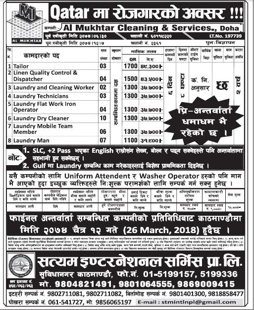 Jobs in Qatar for Nepali, Salary Rs 49,300