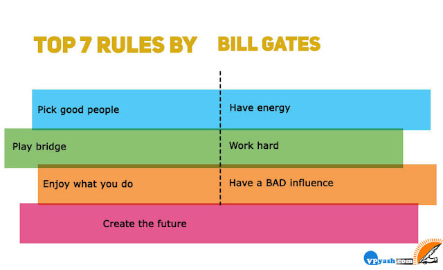 Bill Gatestop 7 inspiring rules for success