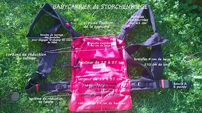 babycarrier storchenwiege porte-bébé meitai mei-tai portage bébé porter test dimensions hybride clip ceinture bretelles taille bambin