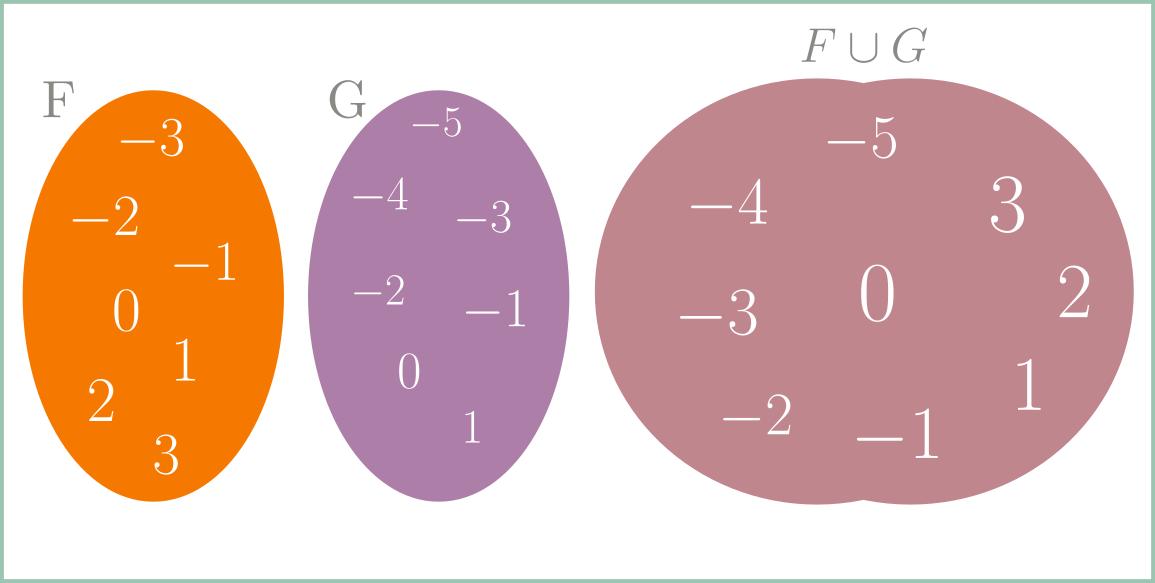 União - Exemplo 2