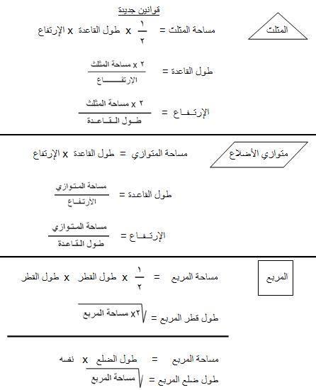 شرح قوانين الرياضيات للصف الخامس الابتدائى الترم الثانى فى 3 ورقات فقط 27657236_146064026068358_7779136135484638893_n