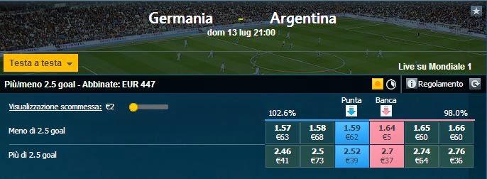 Mercato Under Over Finale Mondiali