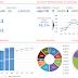 Patrimônio Financeiro Ago/16 (R$ 163.400,52) ou + 2,80%