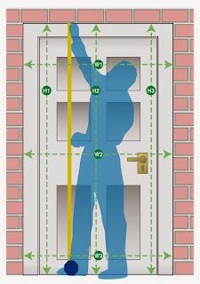 the way to measure the doors in feng shui   Vietnam Outdoor Furniture