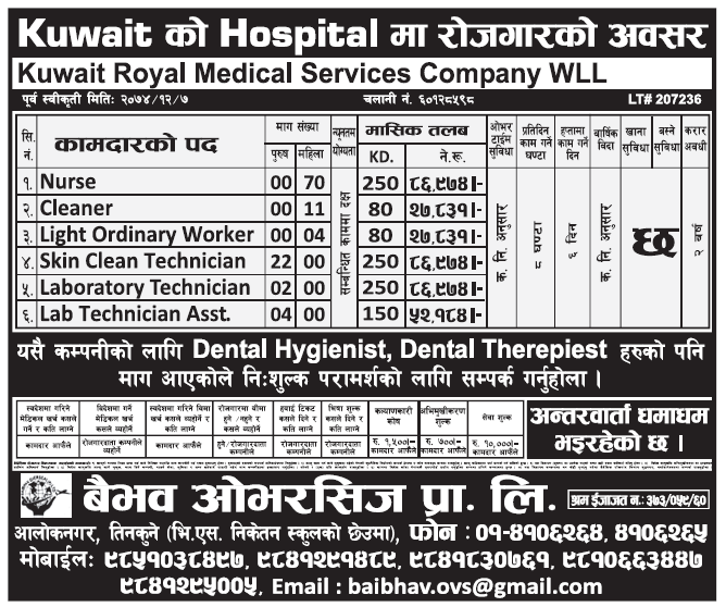 Jobs in Kuwait for Nepali, salary Rs 86,974