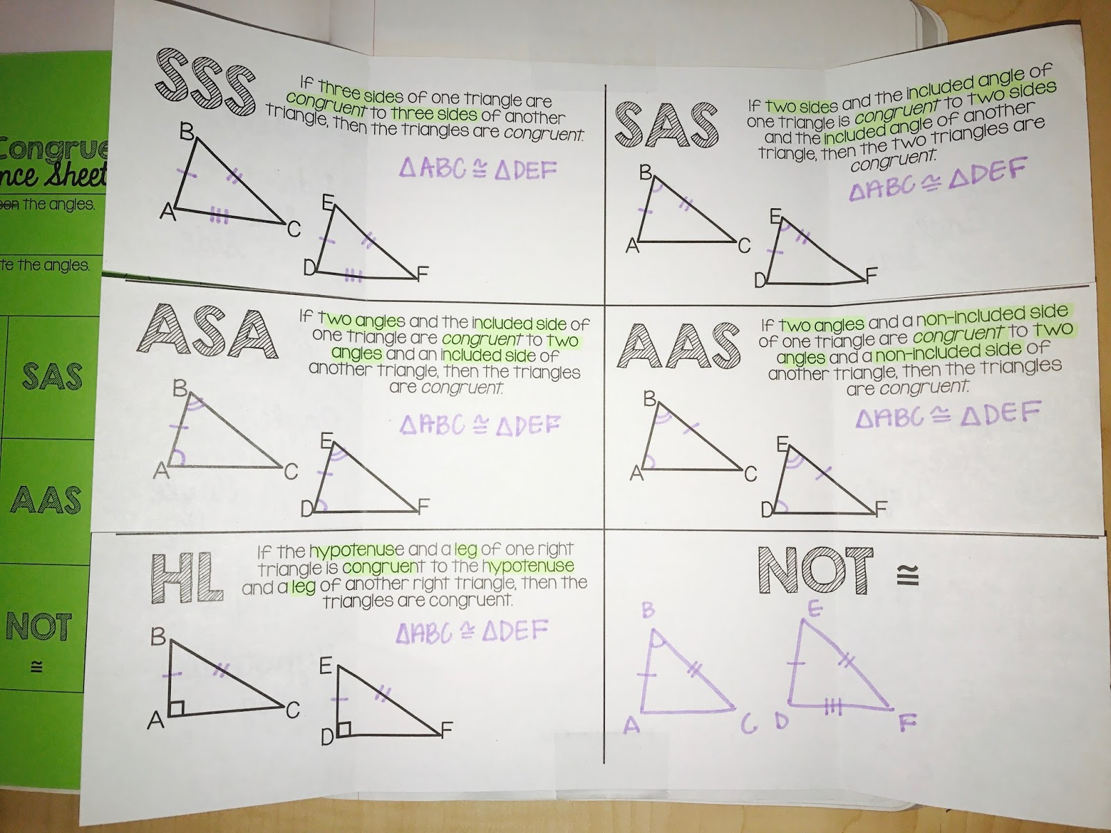 worksheet Congruent Triangles And Similar Triangles Worksheet Answers 2016 2017 triangles unit mrs newells math i am looking forward to using the following triangle congruence foldable with my students this year along reference sheet