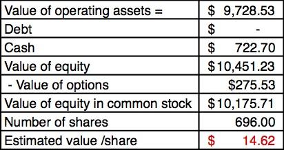 prudent valuation adjustment