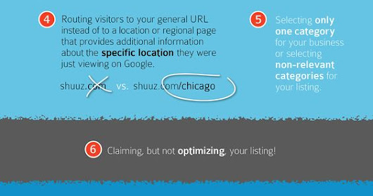 New 2017 Local Search Engine Optimization [Infographics]