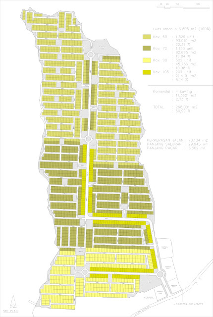konsep disain site plan