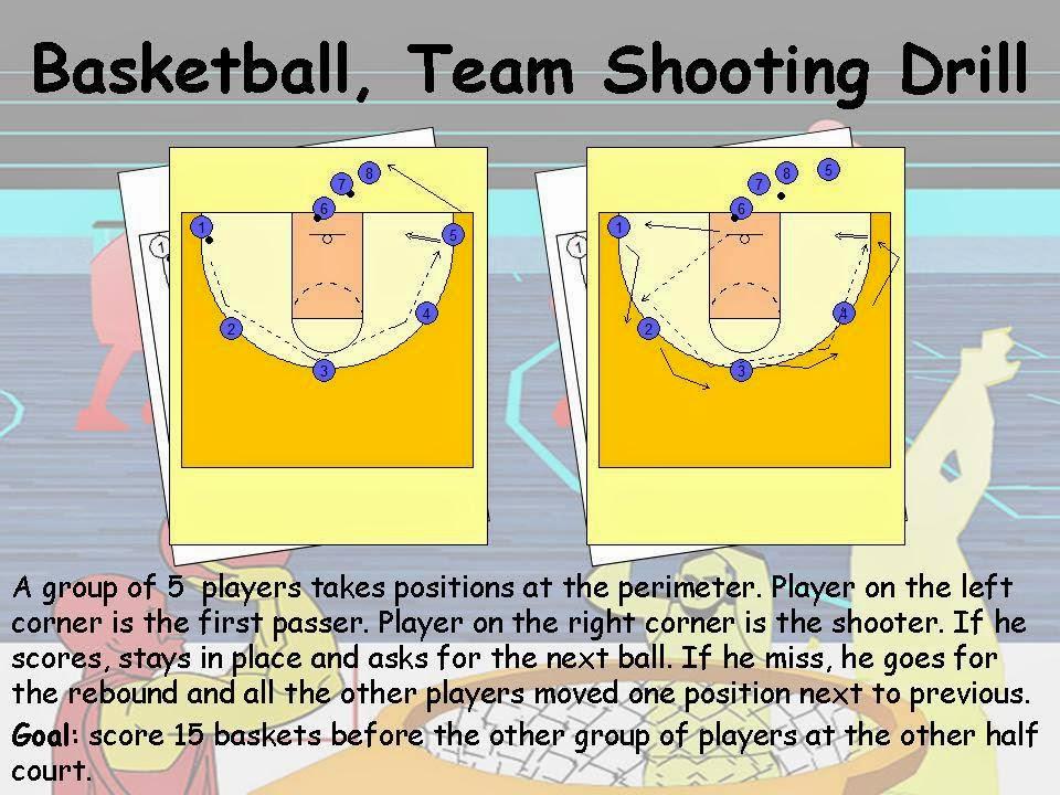 Basketball Team Shooting Drill