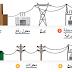 ما هي منظومة القوى الكهربية ؟