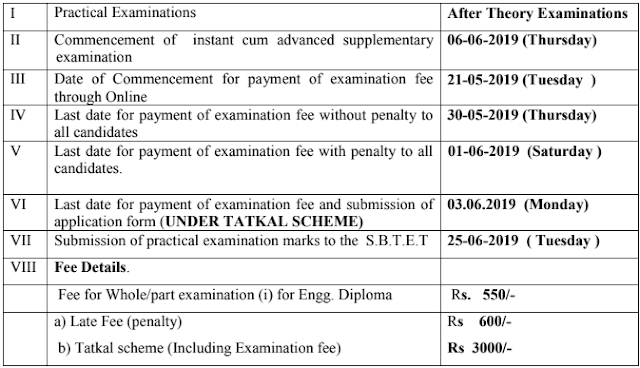SBTET-AP INSTANT CUM ADVANCED SUPPLEMENTARY JUNE-2019