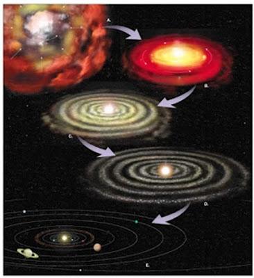 Teori Kabut(Nebula)