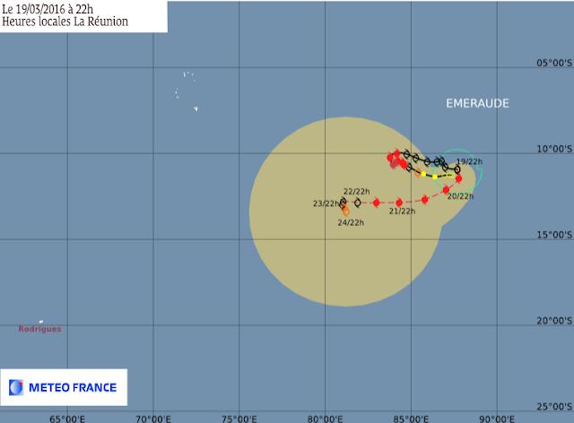 Intensité et trajectoire prévues pour la forte tempête tropicale Emeraude