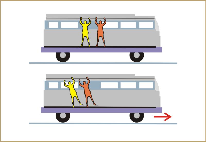 Para indicar graficamente que o corpo está em movimento utilizamos o uso de uma seta no sentido do movimento