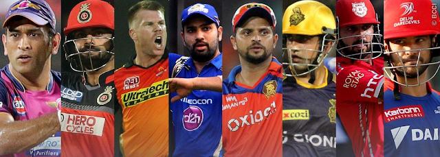 IPL 2017 Teams