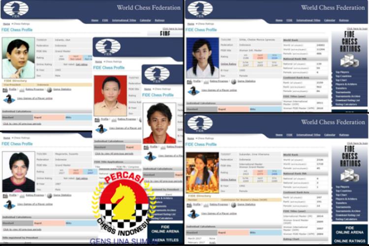 CEK FIDE ID dan ELO RATING ANDA
