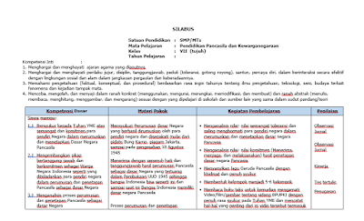 Silabus PKn Kelas 7 Kurikulum 2013 Revisi