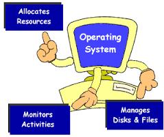 Operating System Hindi