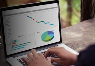 Tutorial Mengenai Charts In Excel | Excel Charts - Pie, Column, Bar & Line Chart dan Excel Charts