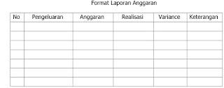 Format laporan Anggaran