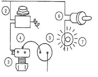 Thermostat Thermal Switch