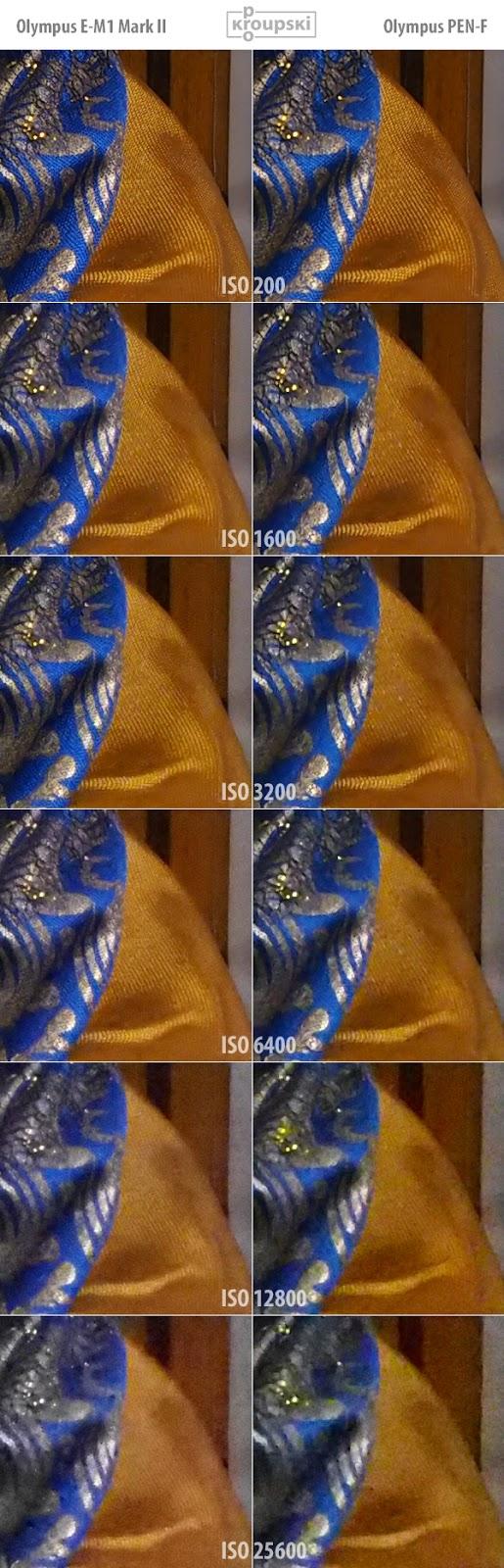 Сравнение уровня шумов на камерах Olympus OM-D E-M1 Mark II и Pen F