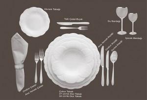 Yemek Masasında Bardak Düzeni