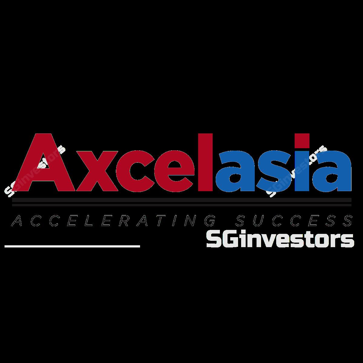 AXINGTON INC. (SGX:42U) @ SGinvestors.io