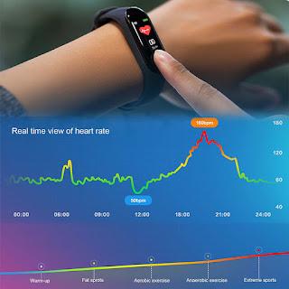braccialetto smartwatch M3