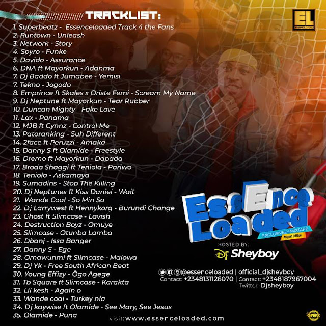 MIXTAPE: Essenceloaded Mix ft DJ Sheyboy (August Edition) - www.mp3made.com.ng
