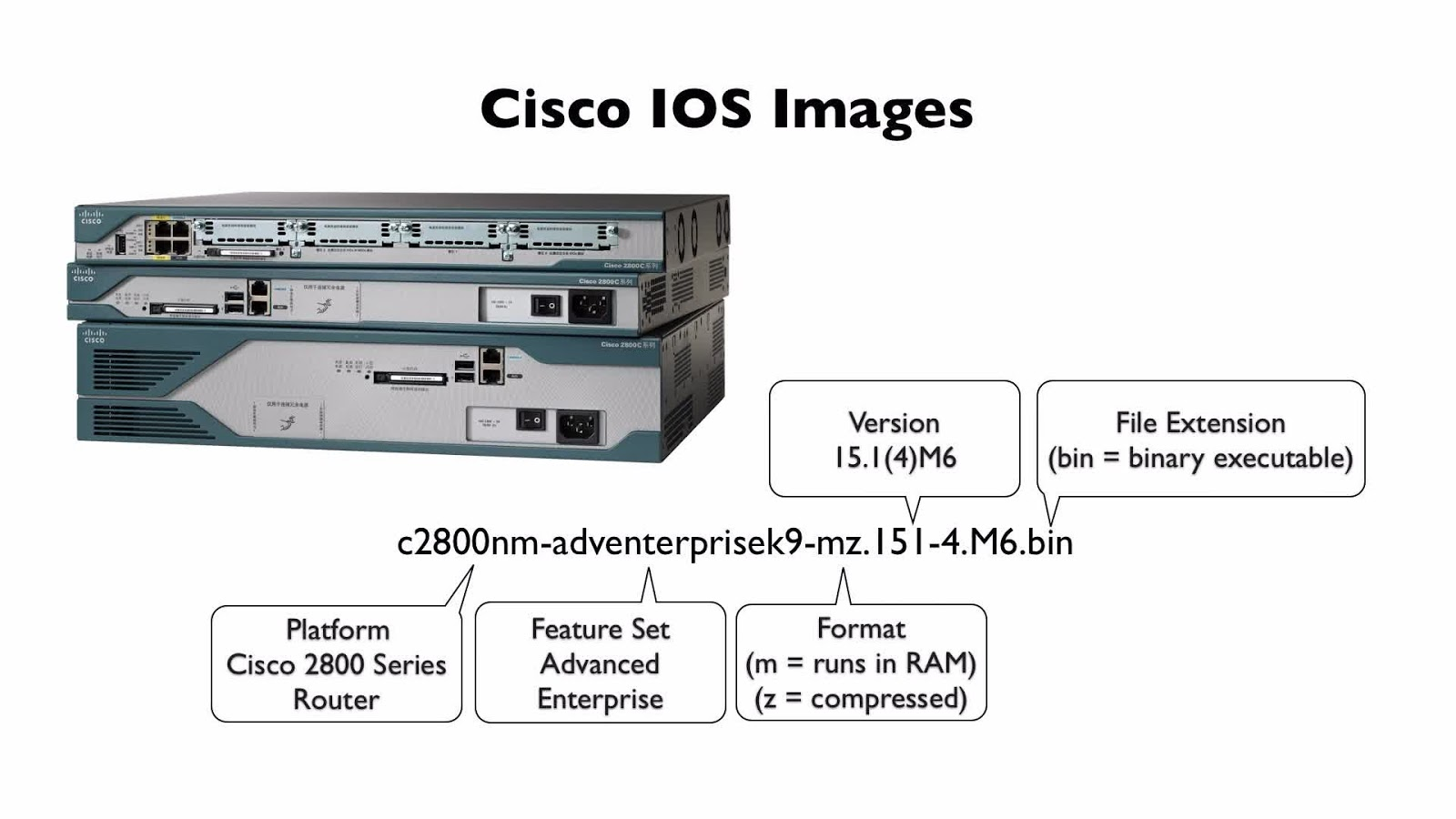 Cisco iOS | Best Cisco CCNA CCNP and Linux/CentOS PDF Notes