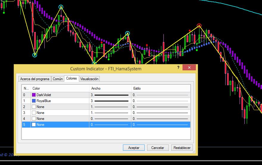 Descarga gratuita de indicadores de opciones binarias
