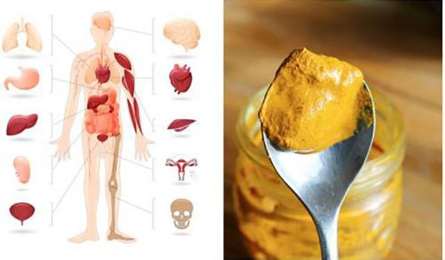 What Happens To Your Body When You Take A Turmeric Spoon Every Day