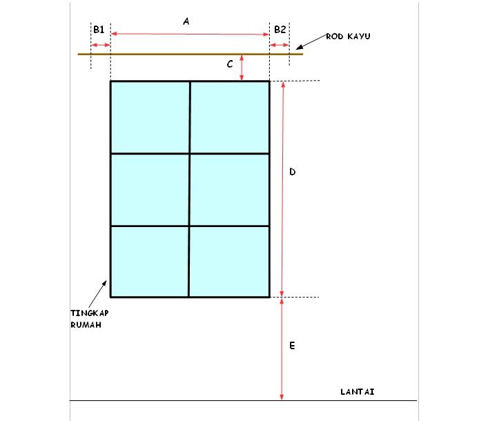 Jadikan Ukuran Adalah Penting Tau Converter Unit Pun Jugak 1 Meter 3 28084 Kaki 39 3701 Inch 100 Cm 12