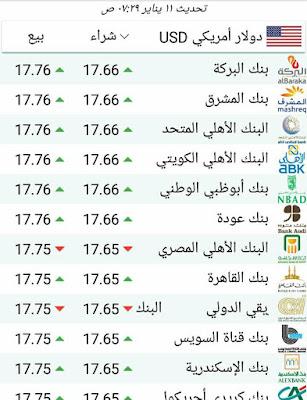سعر الدولار اليوم الخميس الموافق 11 1 2017 بالبنوك المصرية والسوق