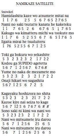 Not Angka Pianika Lagu Namikaze Satellite Snowkel Ost Naruto Opening 7