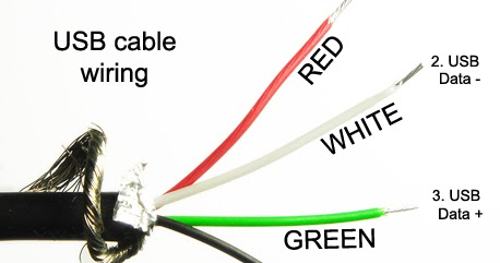 Do You Know Usb Cable Color Code Mouse Wire Connection