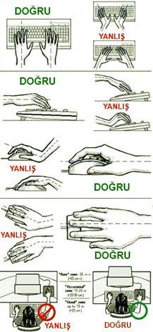 Mouse kullanırken elinizin duruş pozisyonu