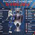 Agen Bola Euro 2016 Terbaik Dan Terpercaya