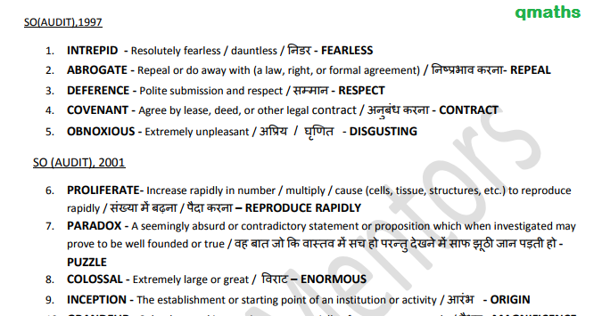 Synonyms asked in SSC Exams till 2016 (with Hindi Meanings