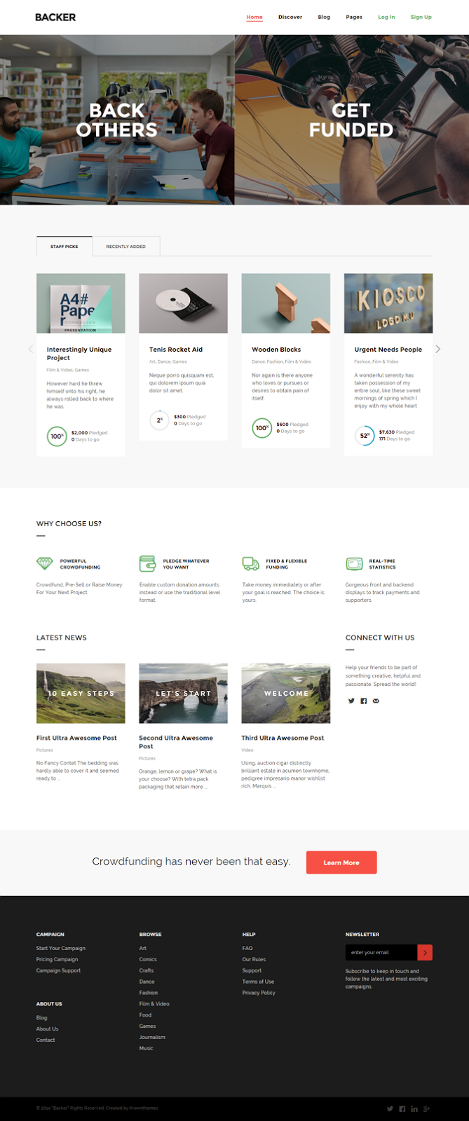 Modern WordPress Crowd funding Theme